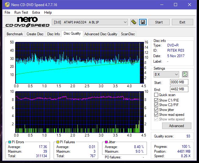 Nazwa:  DQ_4x_iHAS324-A.png, obejrzany:  7 razy, rozmiar:  51.3 KB.