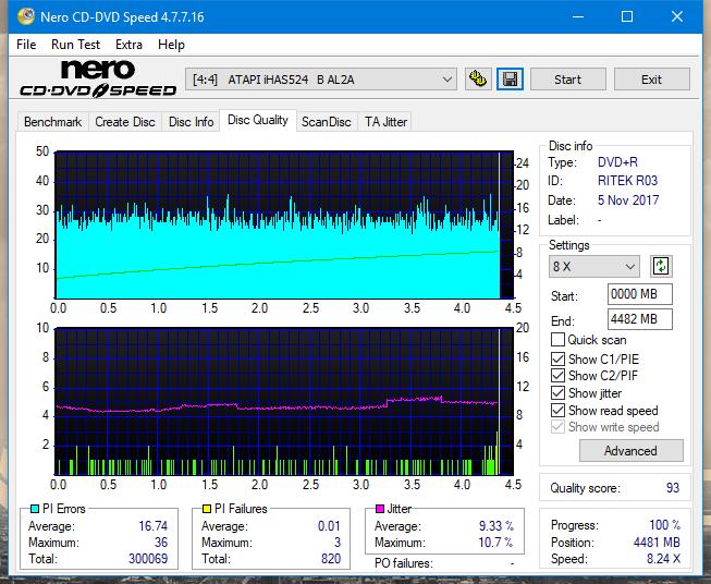 Nazwa:  DQ_4x_iHAS524-B.png, obejrzany:  7 razy, rozmiar:  64.0 KB.