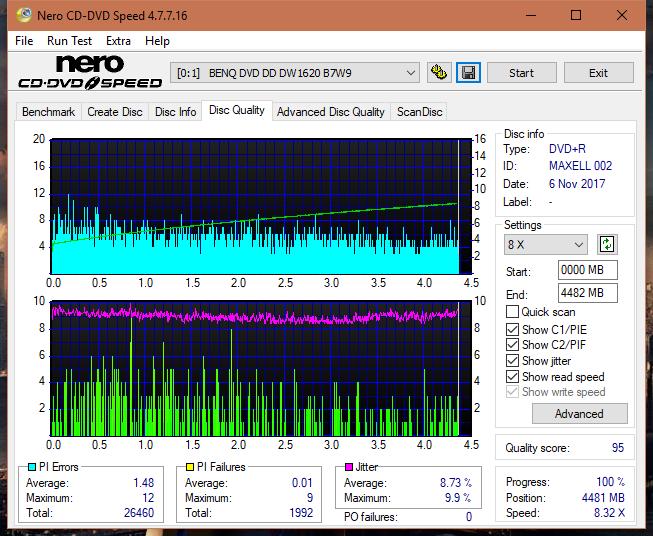 Nazwa:  DQ_4x_DW1620.png, obejrzany:  4 razy, rozmiar:  75.7 KB.