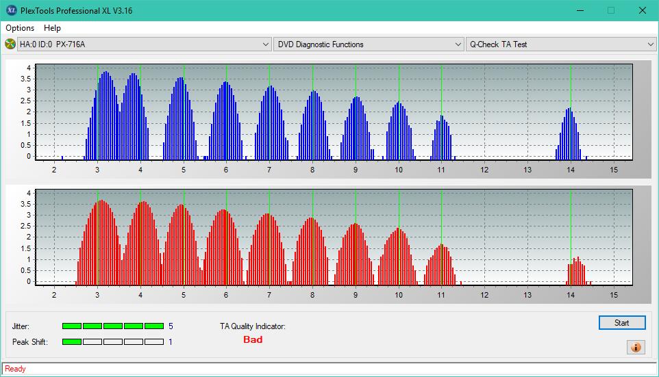 Nazwa:  TA Test (Inner Zone Layer 0)_4x_PX-716A.png, obejrzany:  4 razy, rozmiar:  48.8 KB.