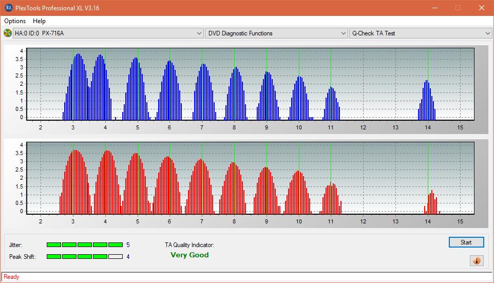 Nazwa:  TA Test (Middle Zone Layer 0)_4x_PX-716A.png, obejrzany:  4 razy, rozmiar:  49.3 KB.
