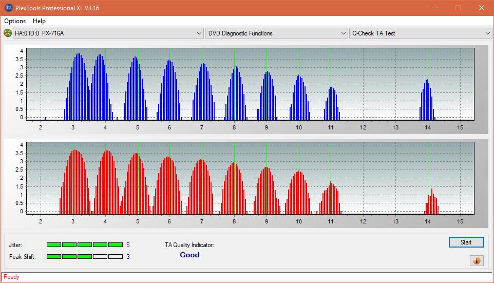 Nazwa:  TA Test (Outer Zone Layer 0)_4x_PX-716A.png, obejrzany:  4 razy, rozmiar:  49.0 KB.