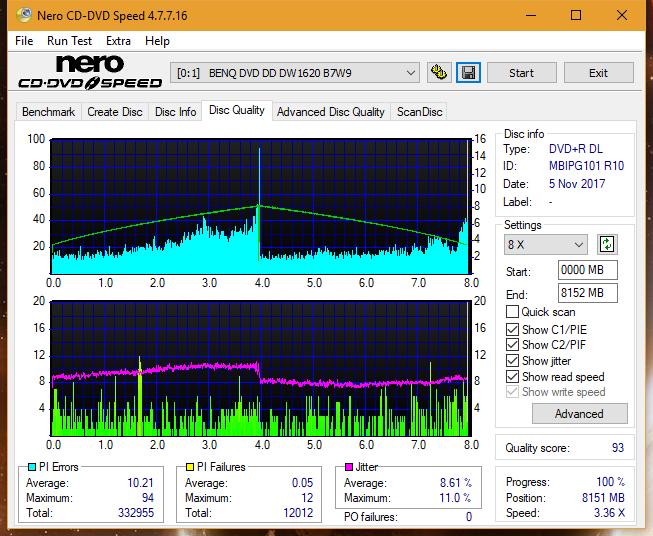 Nazwa:  DQ_4x_DW1620.png, obejrzany:  5 razy, rozmiar:  71.0 KB.