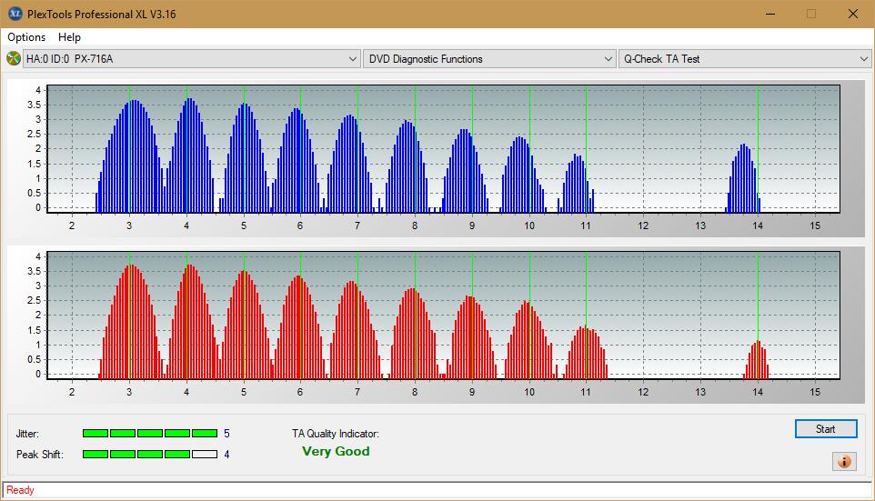 Nazwa:  TA Test (Inner Zone Layer 0)_4x_PX-716A.png, obejrzany:  4 razy, rozmiar:  49.2 KB.