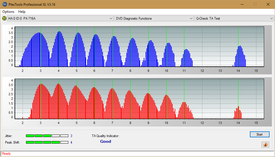 Nazwa:  TA Test (Inner Zone Layer 1)_4x_PX-716A.png, obejrzany:  5 razy, rozmiar:  48.4 KB.