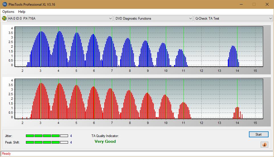 Nazwa:  TA Test (Middle Zone Layer 0)_4x_PX-716A.png, obejrzany:  5 razy, rozmiar:  48.8 KB.