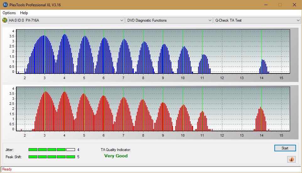 Nazwa:  TA Test (Middle Zone Layer 1)_4x_PX-716A.png, obejrzany:  5 razy, rozmiar:  49.2 KB.