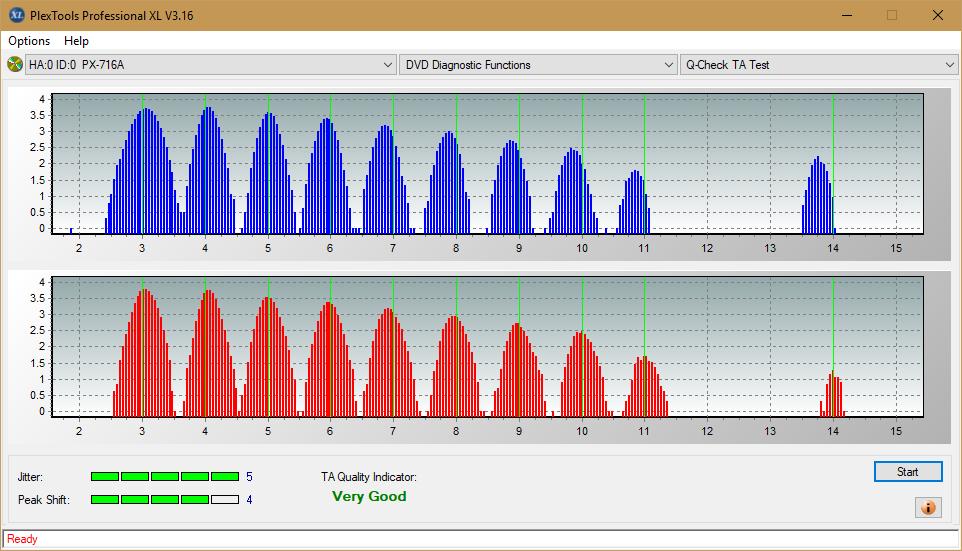 Nazwa:  TA Test (Outer Zone Layer 0)_4x_PX-716A.png, obejrzany:  4 razy, rozmiar:  49.1 KB.