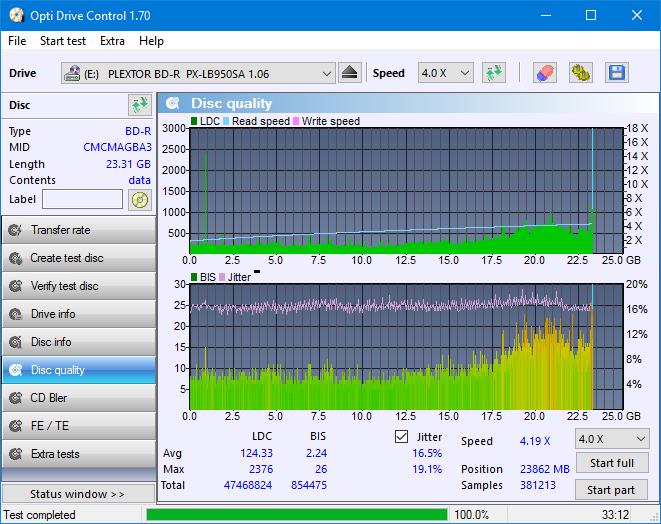 Nazwa:  DQ_ODC170_2x_OPCon_PX-LB950SA.png,  obejrzany:  40 razy,  rozmiar:  49.3 KB.