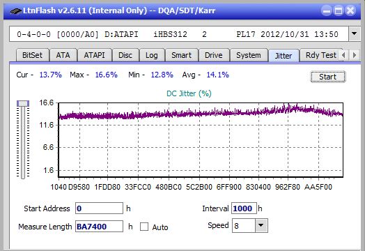 Nazwa:  Jitter_2x_OPCon_iHBS312.png,  obejrzany:  55 razy,  rozmiar:  20.6 KB.