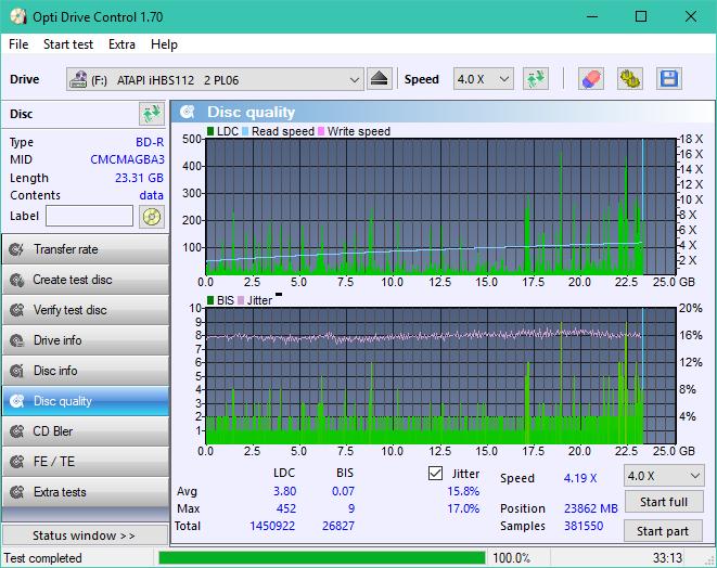 Nazwa:  DQ_ODC170_4x_OPCon_iHBS112-Gen2.png,  obejrzany:  37 razy,  rozmiar:  50.0 KB.