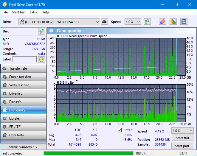 Nazwa:  DQ_ODC170_4x_OPCon_PX-LB950SA.png,  obejrzany:  38 razy,  rozmiar:  50.9 KB.