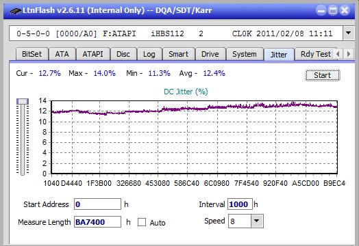 Nazwa:  Jitter_4x_OPCon_iHBS112-Gen1.png,  obejrzany:  37 razy,  rozmiar:  20.4 KB.