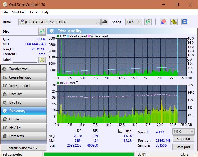 Nazwa:  DQ_ODC170_2x_OPCoff_iHBS112-Gen2.png,  obejrzany:  38 razy,  rozmiar:  49.0 KB.