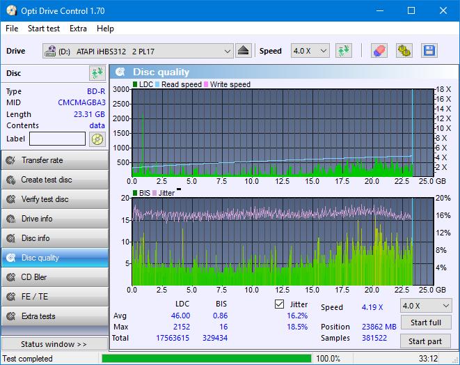 Nazwa:  DQ_ODC170_2x_OPCoff_iHBS312.png,  obejrzany:  38 razy,  rozmiar:  49.3 KB.