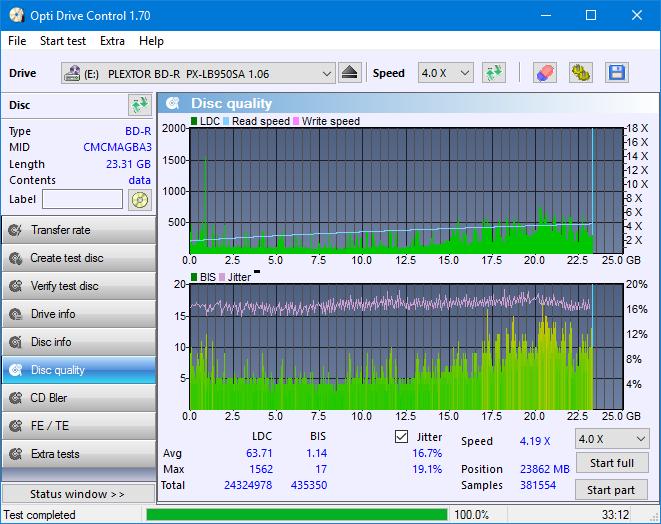 Nazwa:  DQ_ODC170_2x_OPCoff_PX-LB950SA.png,  obejrzany:  50 razy,  rozmiar:  49.5 KB.
