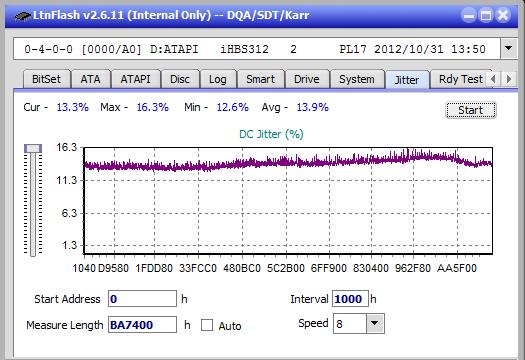 Nazwa:  Jitter_2x_OPCoff_iHBS312.png,  obejrzany:  52 razy,  rozmiar:  20.5 KB.