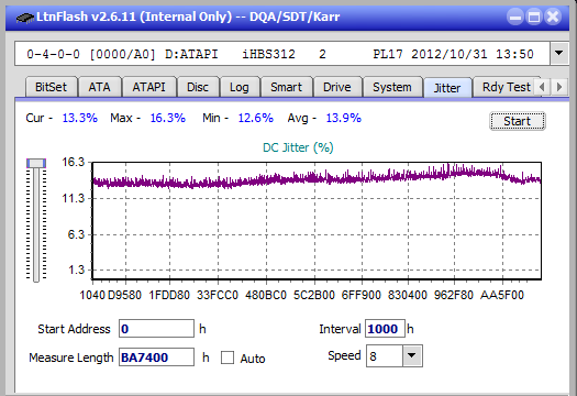 Panasonic SW-5583 2007r.-jitter_2x_opcoff_ihbs312.png