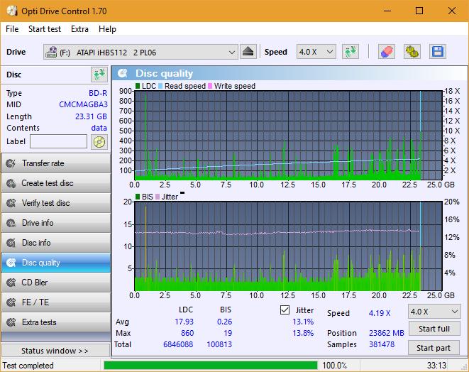 Nazwa:  DQ_ODC170_4x_OPCoff_iHBS112-Gen2.png,  obejrzany:  50 razy,  rozmiar:  48.2 KB.