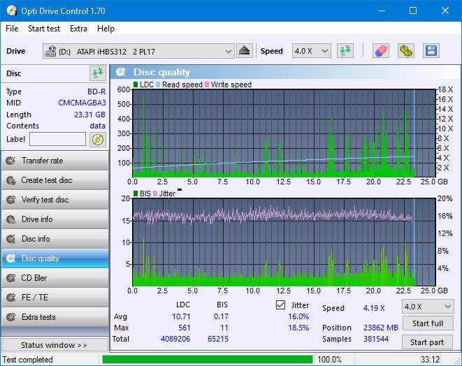 Nazwa:  DQ_ODC170_4x_OPCoff_iHBS312.png,  obejrzany:  51 razy,  rozmiar:  49.2 KB.