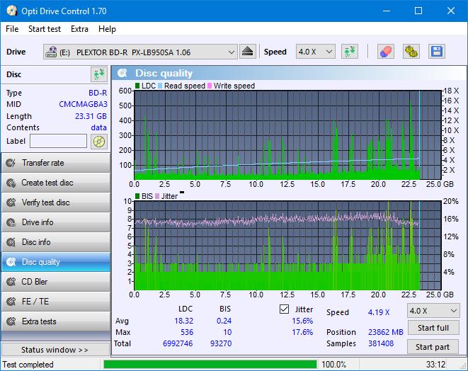 Nazwa:  DQ_ODC170_4x_OPCoff_PX-LB950SA.png,  obejrzany:  36 razy,  rozmiar:  50.3 KB.