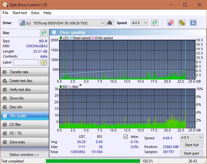 Nazwa:  DQ_ODC170_4x_OPCoff_SE-506CB.png,  obejrzany:  49 razy,  rozmiar:  46.8 KB.