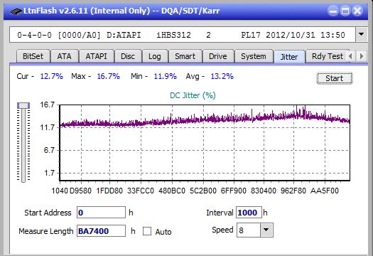 Nazwa:  Jitter_4x_OPCoff_iHBS312.png,  obejrzany:  49 razy,  rozmiar:  20.6 KB.
