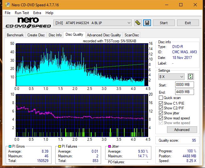 Nazwa:  DQ_3.3x_iHAS324-A.png,  obejrzany:  78 razy,  rozmiar:  70.7 KB.