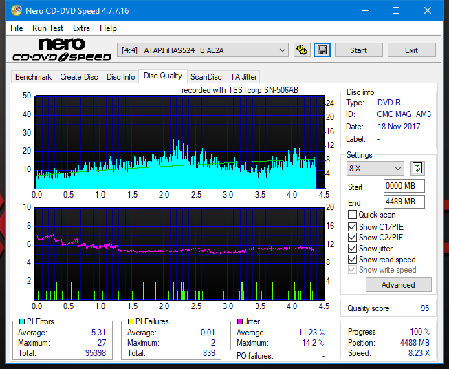 Nazwa:  DQ_3.3x_iHAS524-B.png,  obejrzany:  78 razy,  rozmiar:  47.4 KB.