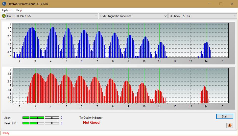 Nazwa:  TA Test (Inner Zone Layer 0)_3.3x_PX-716A.png,  obejrzany:  78 razy,  rozmiar:  48.4 KB.