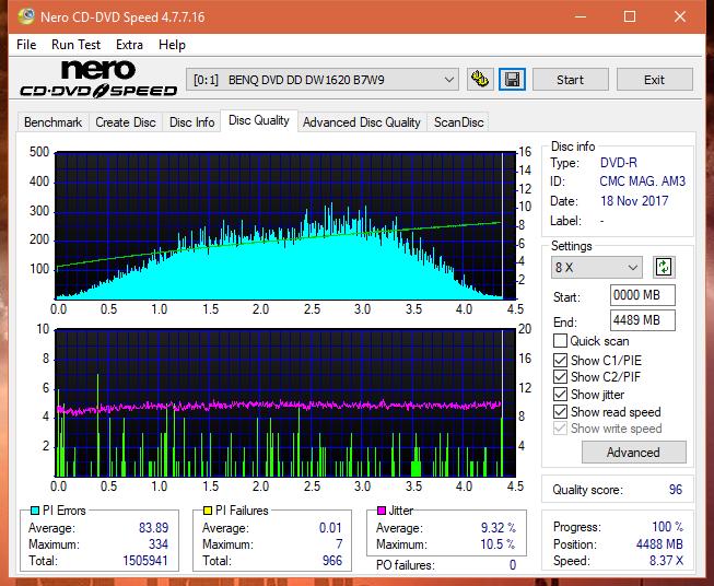 Nazwa:  DQ_4x_DW1620.png,  obejrzany:  77 razy,  rozmiar:  68.2 KB.