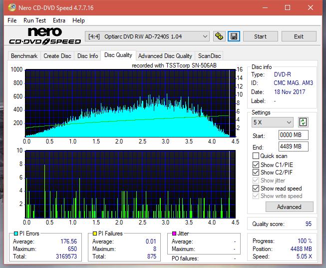 Nazwa:  DQ_4x_AD-7240S.png,  obejrzany:  77 razy,  rozmiar:  61.0 KB.