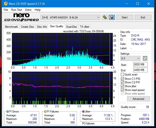 Nazwa:  DQ_4x_iHAS524-B.png,  obejrzany:  78 razy,  rozmiar:  48.8 KB.