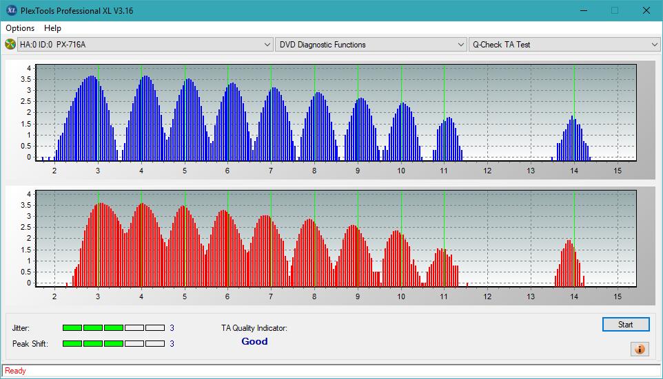 Nazwa:  TA Test (Inner Zone Layer 0)_4x_PX-716A.png,  obejrzany:  77 razy,  rozmiar:  48.4 KB.