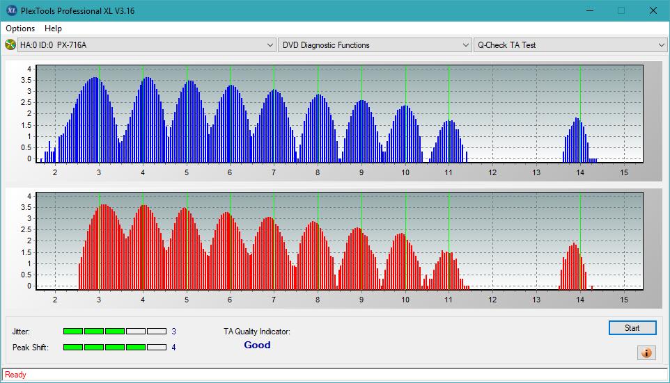 Nazwa:  TA Test (Middle Zone Layer 0)_4x_PX-716A.png,  obejrzany:  77 razy,  rozmiar:  48.2 KB.