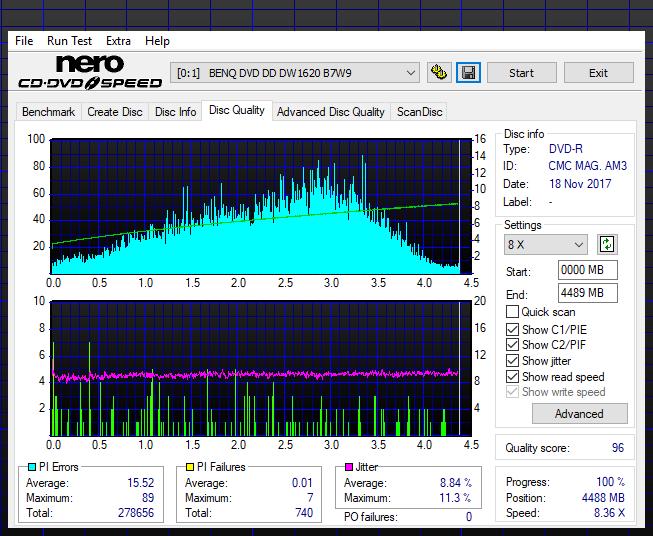 Nazwa:  DQ_6x_DW1620.png,  obejrzany:  75 razy,  rozmiar:  42.5 KB.