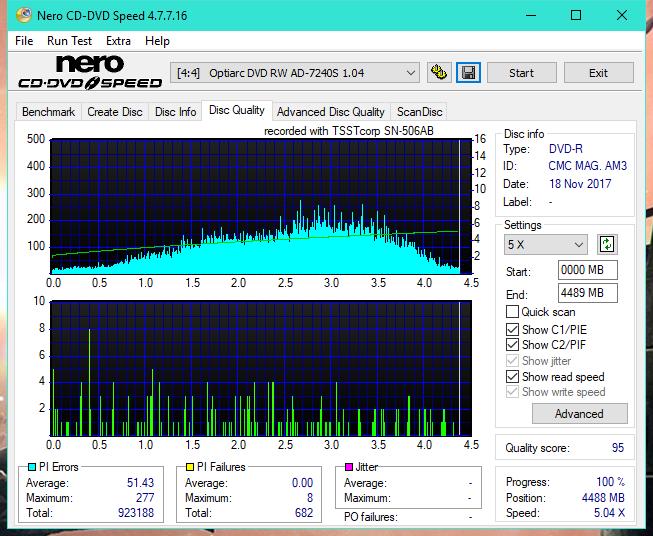 Nazwa:  DQ_6x_AD-7240S.png,  obejrzany:  74 razy,  rozmiar:  69.4 KB.