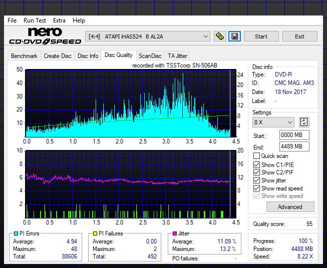Nazwa:  DQ_6x_iHAS524-B.png,  obejrzany:  74 razy,  rozmiar:  40.9 KB.
