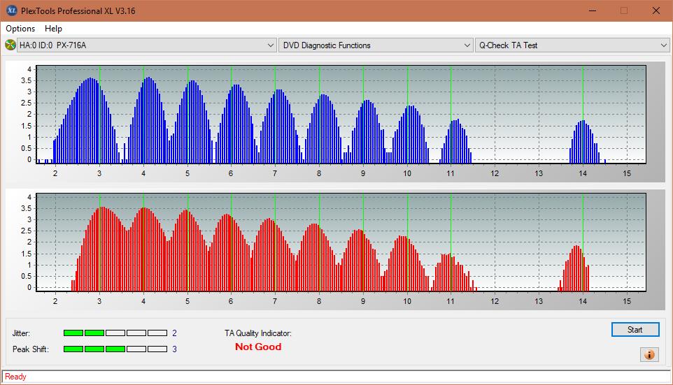 Nazwa:  TA Test (Inner Zone Layer 0)_6x_PX-716A.png,  obejrzany:  73 razy,  rozmiar:  48.1 KB.