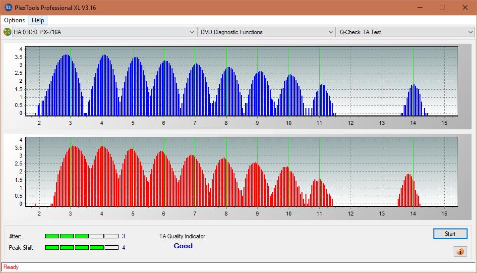 Nazwa:  TA Test (Middle Zone Layer 0)_6x_PX-716A.png,  obejrzany:  74 razy,  rozmiar:  48.8 KB.