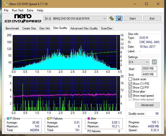 Nazwa:  DQ_8x_DW1620.png,  obejrzany:  74 razy,  rozmiar:  68.4 KB.
