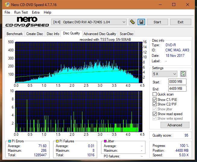 Nazwa:  DQ_8x_AD-7240S.png,  obejrzany:  74 razy,  rozmiar:  60.8 KB.