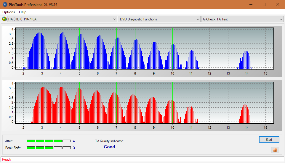 Nazwa:  TA Test (Inner Zone Layer 0)_8x_PX-716A.png,  obejrzany:  71 razy,  rozmiar:  48.6 KB.