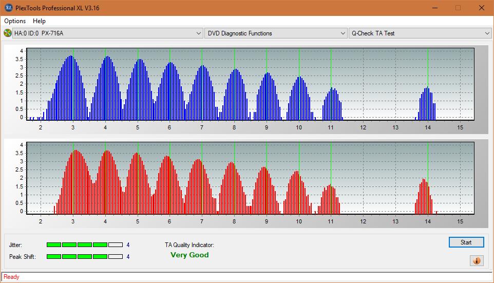 Nazwa:  TA Test (Middle Zone Layer 0)_8x_PX-716A.png,  obejrzany:  70 razy,  rozmiar:  49.0 KB.