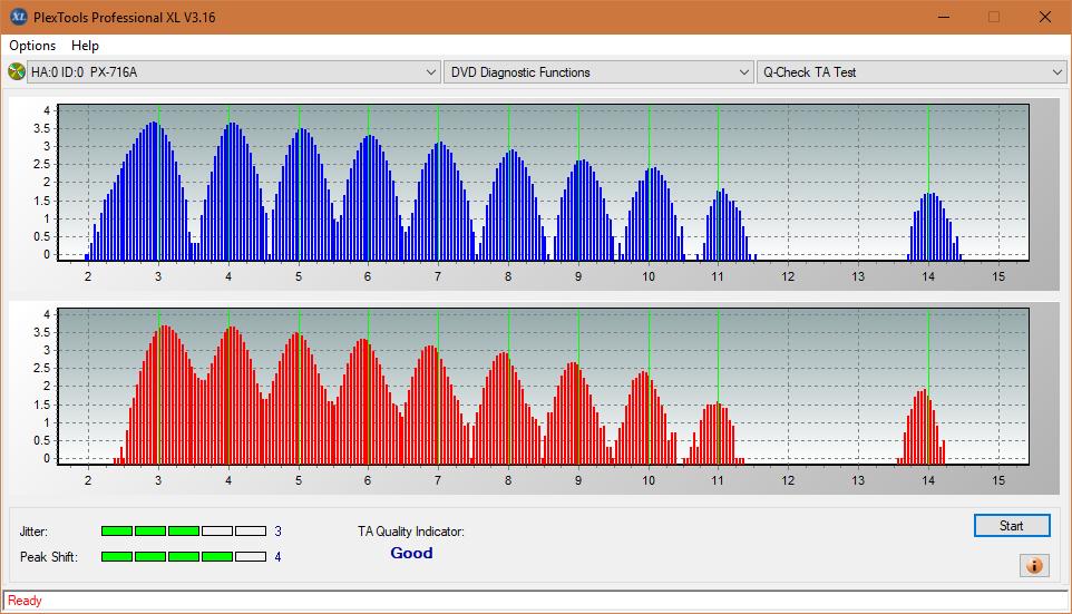 Nazwa:  TA Test (Outer Zone Layer 0)_8x_PX-716A.png,  obejrzany:  71 razy,  rozmiar:  48.6 KB.