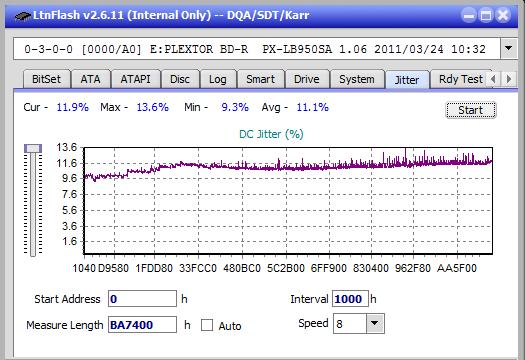 Nazwa:  Jitter_8x_OPCoff_PX-LB950SA.png, obejrzany:  5 razy, rozmiar:  20.6 KB.