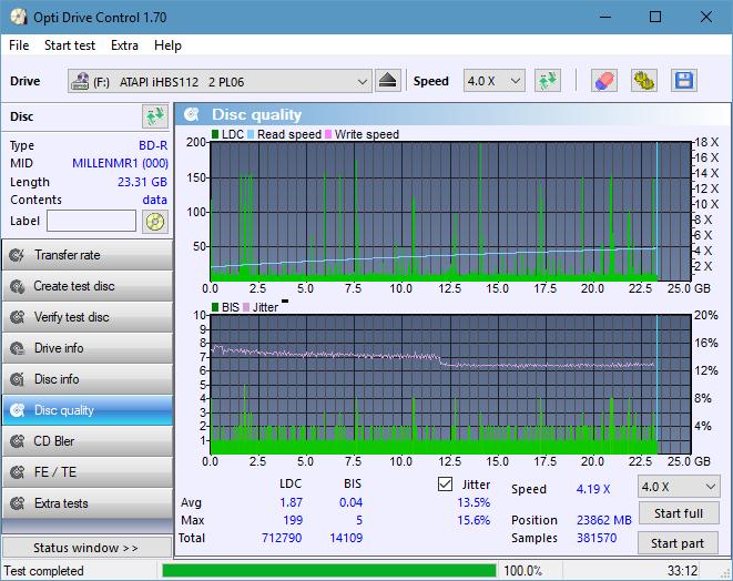 Nazwa:  DQ_ODC170_2x_OPCon_iHBS112-Gen2.png, obejrzany:  11 razy, rozmiar:  48.5 KB.