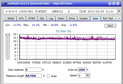 Nazwa:  Jitter_2x_OPCon_iHBS112-Gen1.png, obejrzany:  11 razy, rozmiar:  20.9 KB.