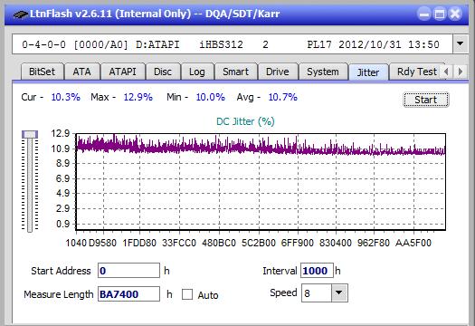 Nazwa:  Jitter_2x_OPCon_iHBS312.png, obejrzany:  11 razy, rozmiar:  20.9 KB.