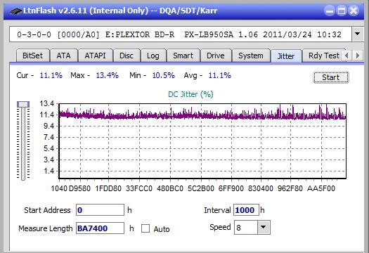 Nazwa:  Jitter_2x_OPCon_PX-LB950SA.png, obejrzany:  11 razy, rozmiar:  20.9 KB.